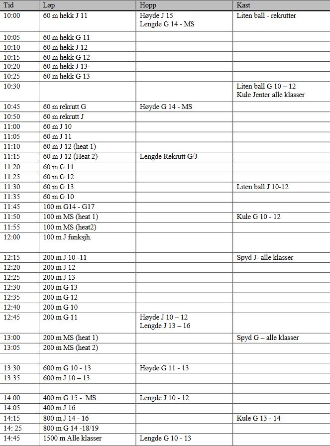 Tidsplan sparebank1lekene 2018 versjon2
